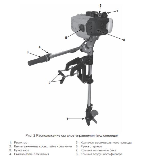 Основные узлы и органы управления TOYAMA TA 3.5 Вид спереди