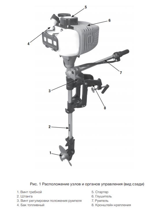 Основные узлы и органы управления лодочного мотора TOYAMA TA 3.5
