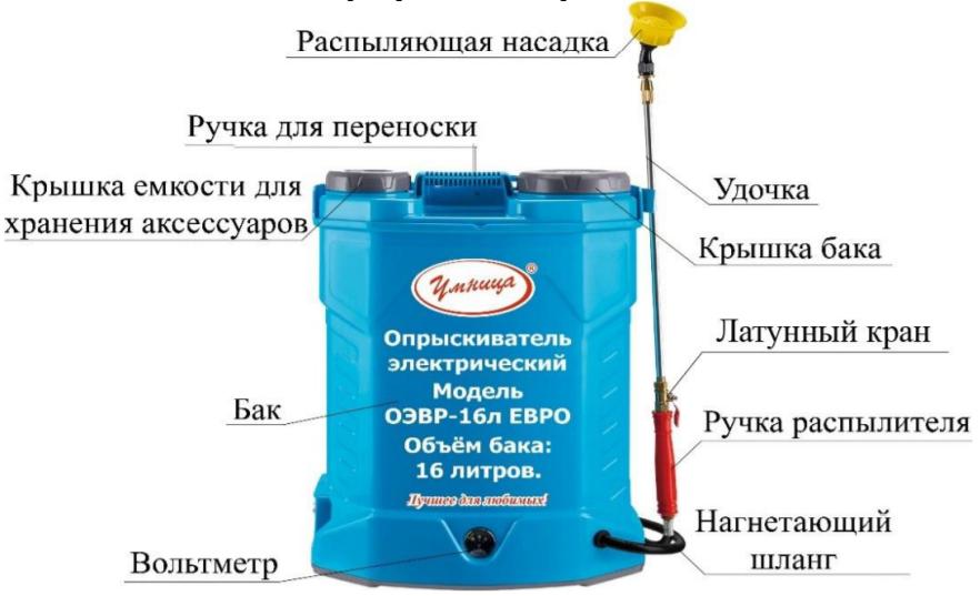 Схема устройства опрыскивателя ОЭВР-16 ЕВРО