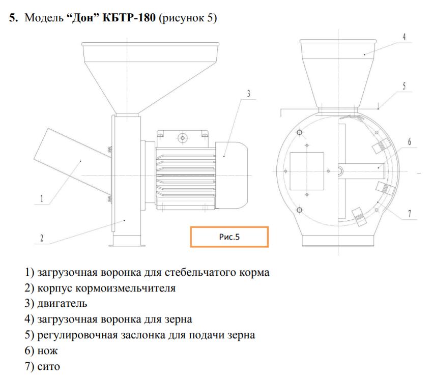 схема кормоизмельчителя Дон КБТР-180